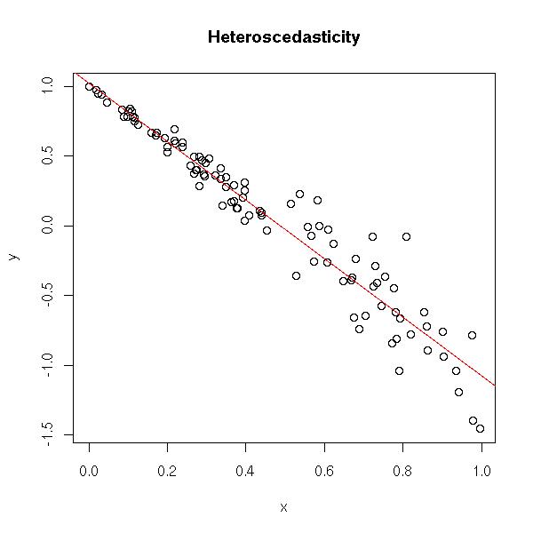 problem solving process math.jpg
